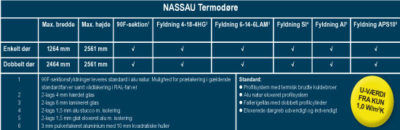 Isolerede facadedøre - NASSAU termodør