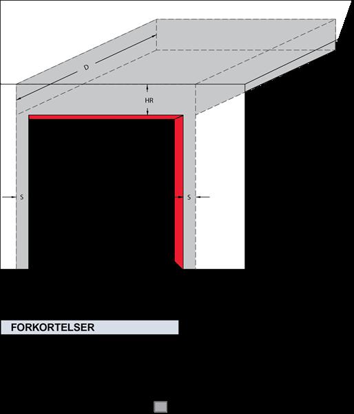 Garageport indbygningsmaal
